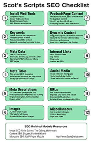 SEO Inforgraphics Checklist by Scot's Scripts